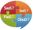 saas-connexion_icone_questions