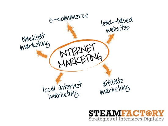 saas-connexion_solutions_internet_marketing